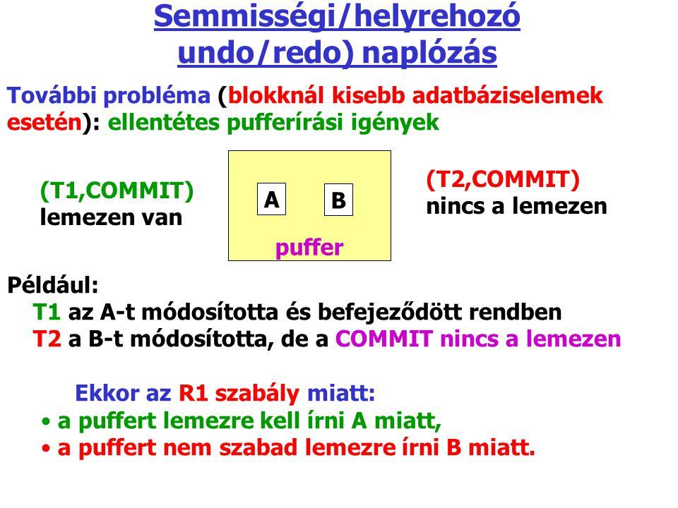Semmisségi/helyrehozó undo/redo) naplózás További probléma (blokknál kisebb adatbáziselemek esetén): ellentétes pufferírási igények Például: T1 az A-t módosította és befejeződött rendben T2 a B-t módosította, de a COMMIT nincs a lemezen Ekkor az R1 szabály miatt: a puffert lemezre kell írni A miatt, a puffert nem szabad lemezre írni B miatt.