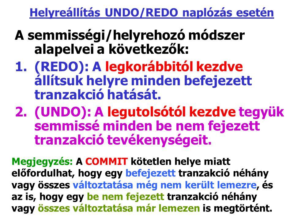 Helyreállítás UNDO/REDO naplózás esetén Megjegyzés: A COMMIT kötetlen helye miatt előfordulhat, hogy egy befejezett tranzakció néhány vagy összes változtatása még nem került lemezre, és az is, hogy egy be nem fejezett tranzakció néhány vagy összes változtatása már lemezen is megtörtént.