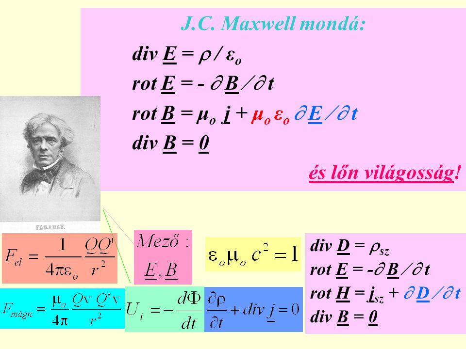 div D =  sz rot E = -  B   t rot H = j sz +  D   t div B = 0 J.C. Maxwell mondá: div E =  / ε o rot E = -  B   t rot B = μ o j + μ o ε o 