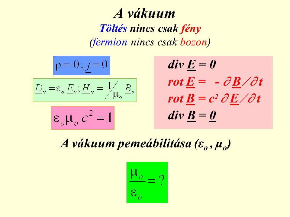 A vákuum div E = 0 rot E = -  B   t rot B = c 2  E   t div B = 0 Töltés nincs csak fény (fermion nincs csak bozon) A vákuum pemeábilitása (ε o,