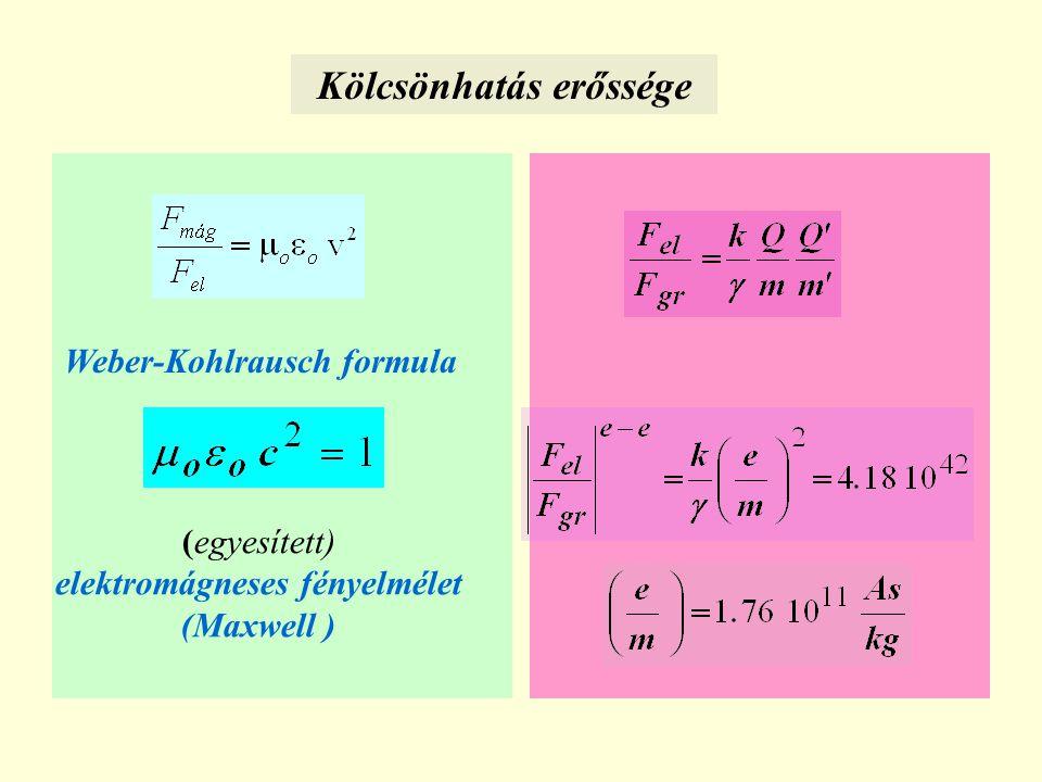 Weber-Kohlrausch formula (egyesített) elektromágneses fényelmélet (Maxwell ) Kölcsönhatás erőssége