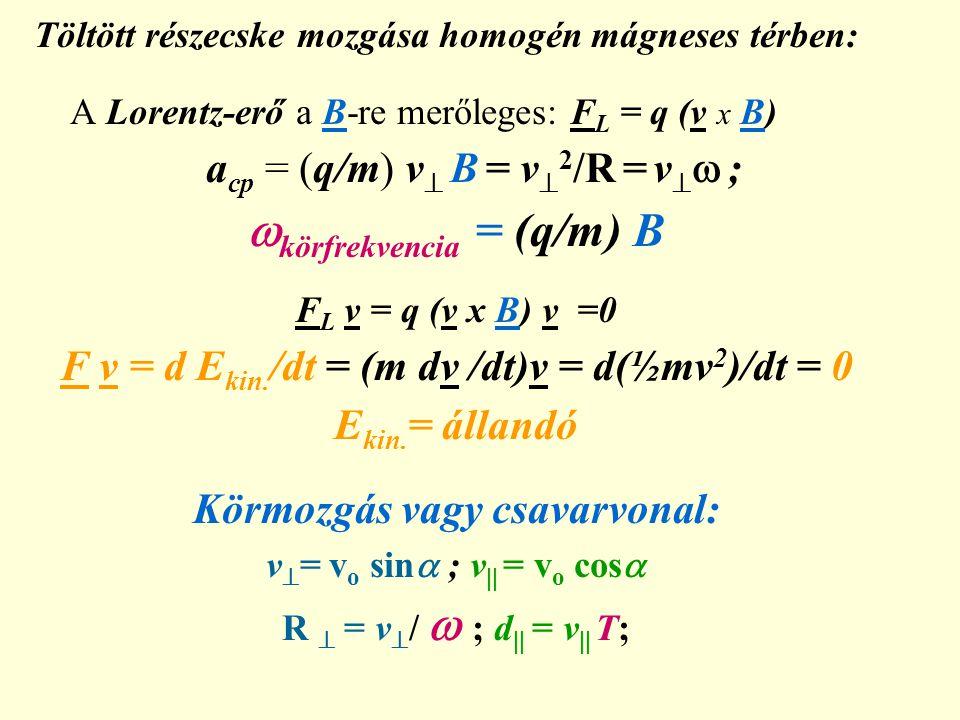 Töltött részecske mozgása homogén mágneses térben: A Lorentz-erő a B-re merőleges: F L = q (v x B) a cp = (q/m) v  B = v  2 /R = v   ;  körfrekve