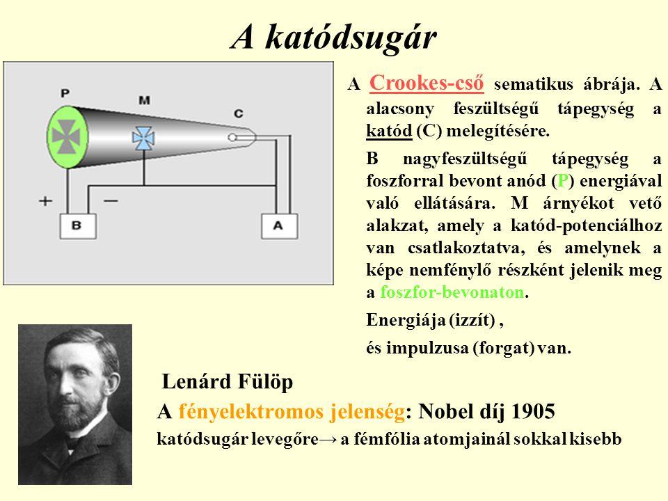 A katódsugár Lenárd Fülöp A fényelektromos jelenség: Nobel díj 1905 katódsugár levegőre→ a fémfólia atomjainál sokkal kisebb A Crookes-cső sematikus á