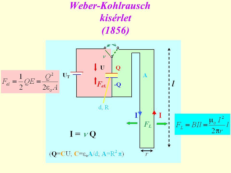 Weber-Kohlrausch kisérlet (1856)