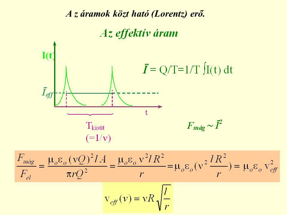 A z áramok közt ható (Lorentz) erő.