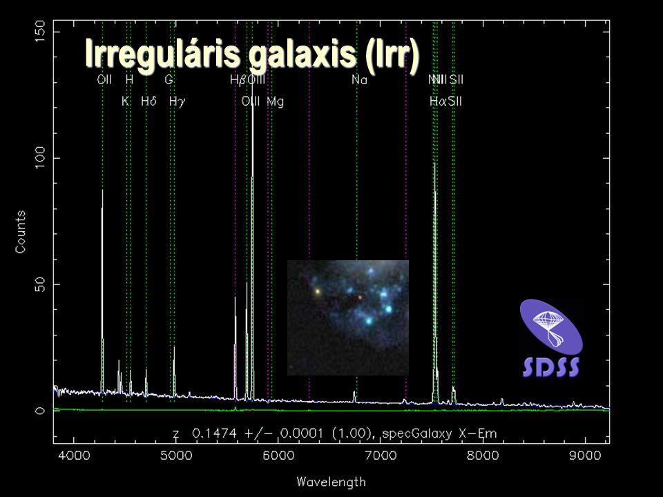 Az Univerzum térképe - ELTE 2001 14 Irreguláris galaxis (Irr)