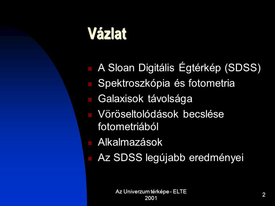Az Univerzum térképe - ELTE 2001 2 Vázlat A Sloan Digitális Égtérkép (SDSS) Spektroszkópia és fotometria Galaxisok távolsága Vöröseltolódások becslése fotometriából Alkalmazások Az SDSS legújabb eredményei
