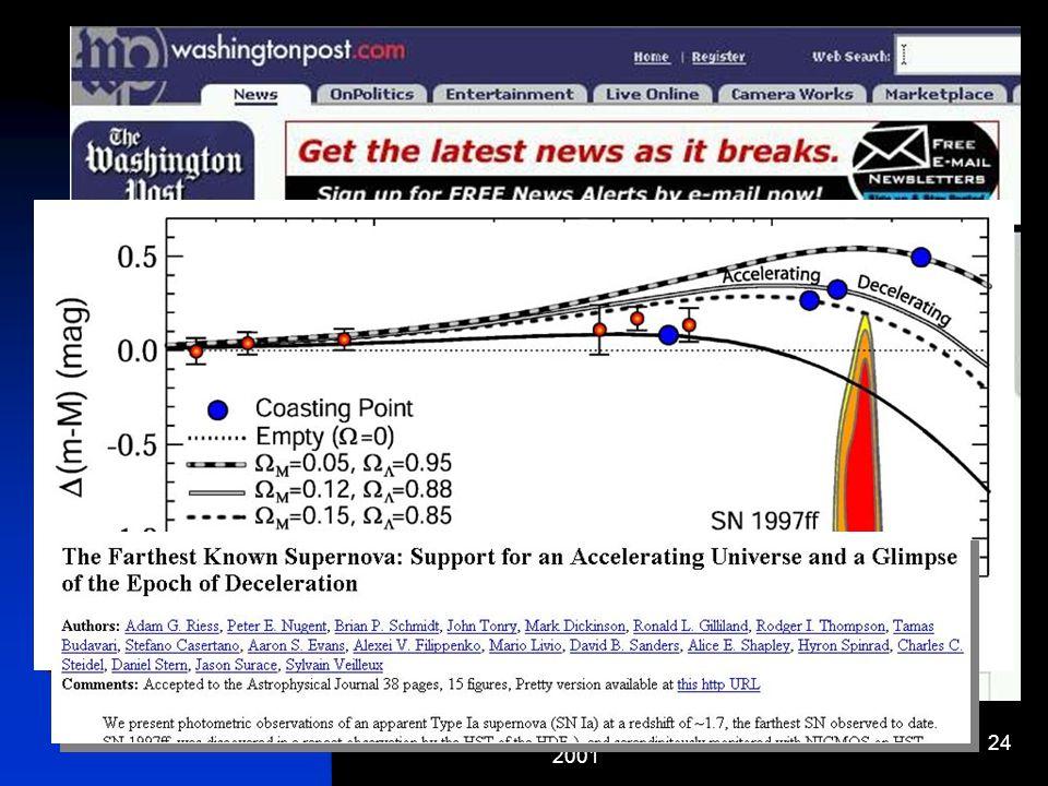 Az Univerzum térképe - ELTE 2001 24 Eredmények Fotometrikus vöröseltolódás elfogadott lett Galaxisokra a pontosság dz~0.01-0.03 Kvazárokra dz~0.1 Fizikai inverzió: pontos tipus klasszifikáció Igazi áttörés az elmúlt néhány év alatt Számtalan alkalmazás:  Szupernova, korrelációs függvények, luminozitás eloszlás,gravitációs lencsék, kvazárok Jelentős magyar résztvétel