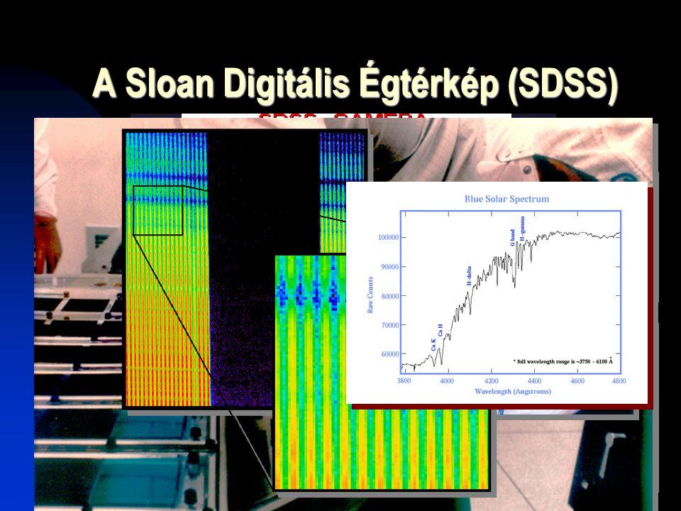 Az Univerzum térképe - ELTE 2001 4 A Sloan Digitális Égtérkép (SDSS) Speciális 2.5m távcsö, Apache Point, NM  Nagy látószög  Kis torzitású fókuszsík Két közel egyidejű megfigyelés  Fotometria 5 színszűrővel  Spektroszkópia  1 millió távolság