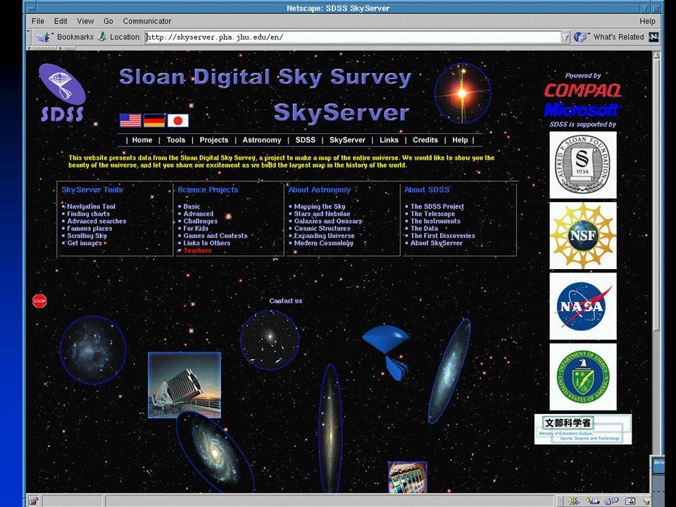 6 Az SDSS adatbázis Automatizált adatfeldogozás  Több mint 120 ember-évnyi fejlesztés (Fermilab + kollaboráció)  300 millió csillag és galaxis Nagyon nagy adatmennyiség  Több mint 40 TB nyers adat  Kb.