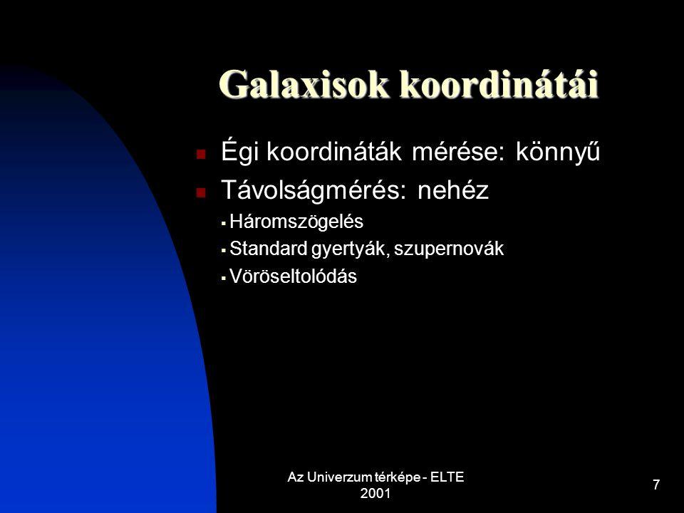 Az Univerzum térképe - ELTE 2001 7 Galaxisok koordinátái Égi koordináták mérése: könnyű Távolságmérés: nehéz  Háromszögelés  Standard gyertyák, szupernovák  Vöröseltolódás
