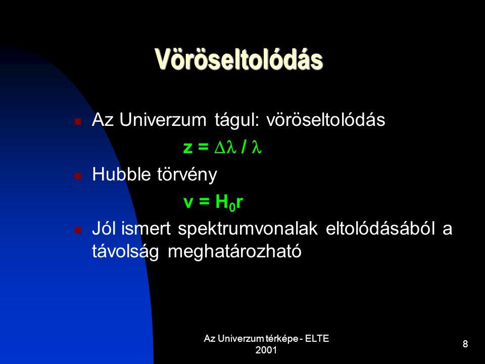 Az Univerzum térképe - ELTE 2001 8 Vöröseltolódás Az Univerzum tágul: vöröseltolódás z =  / Hubble törvény v = H 0 r Jól ismert spektrumvonalak eltolódásából a távolság meghatározható