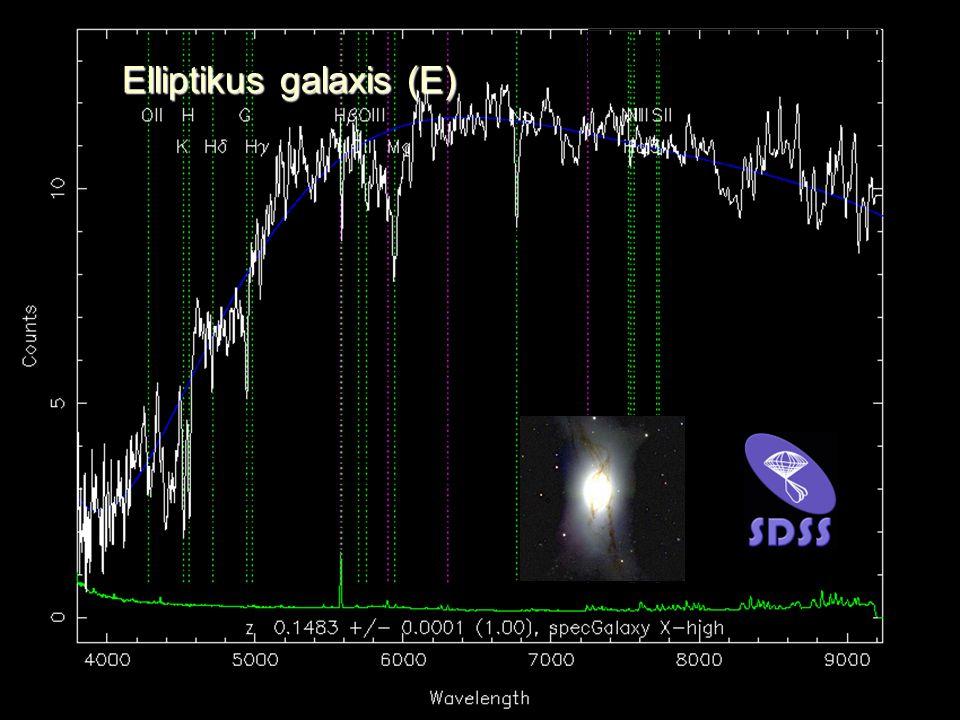 Az Univerzum térképe - ELTE 2001 9 Elliptikus galaxis (E)