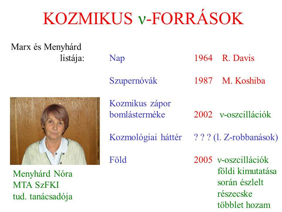 KOZMIKUS ν-FORRÁSOK Nap1964R. Davis Szupernóvák1987M. Koshiba Kozmikus zápor bomlásterméke2002 ν-oszcillációk Kozmológiai háttér? ? ? (l. Z-robbanások