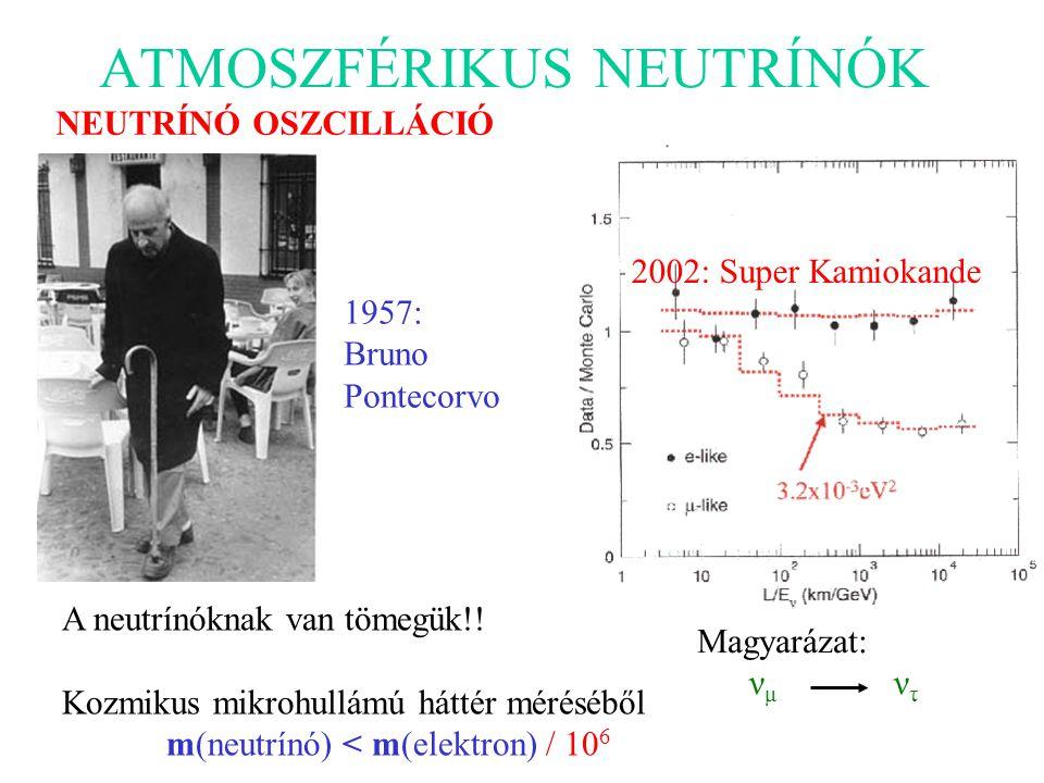 ATMOSZFÉRIKUS NEUTRÍNÓK Magyarázat: ν μ ν τ NEUTRÍNÓ OSZCILLÁCIÓ 2002: Super Kamiokande 1957: Bruno Pontecorvo A neutrínóknak van tömegük!! Kozmikus m