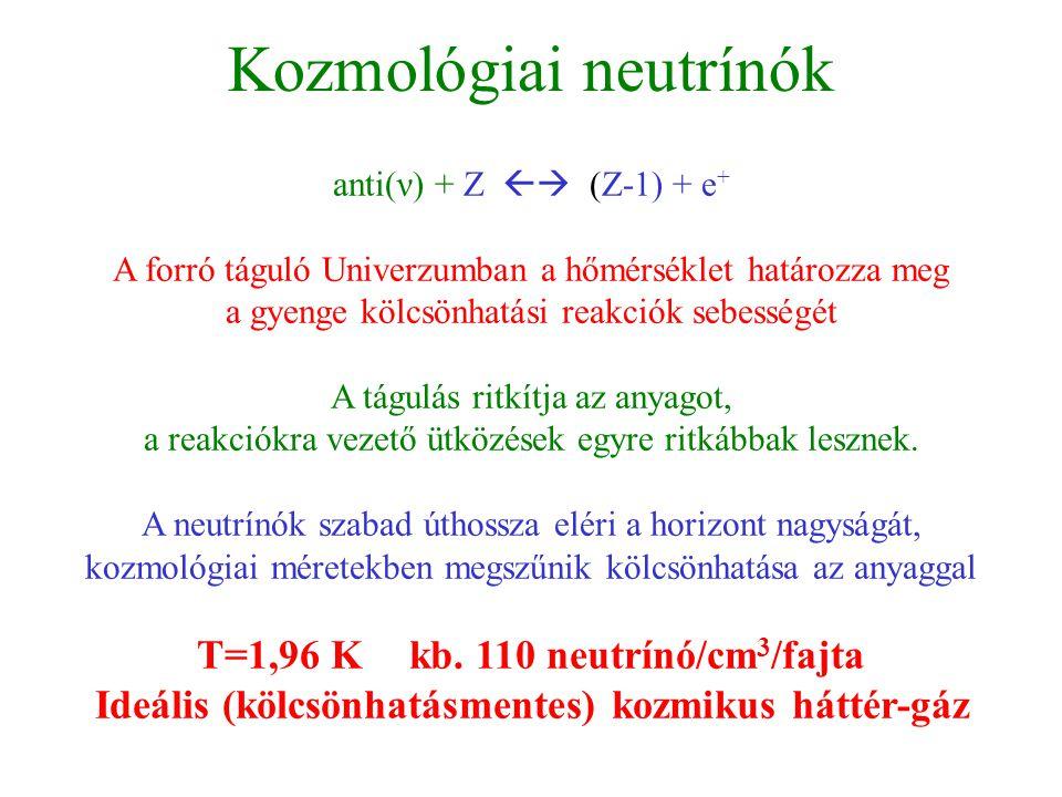 Kozmológiai neutrínók anti(ν) + Z  (Z-1) + e + A forró táguló Univerzumban a hőmérséklet határozza meg a gyenge kölcsönhatási reakciók sebességét A