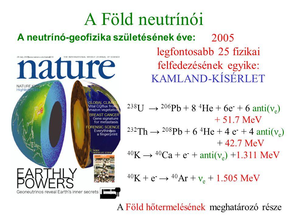 A Föld neutrínói 2005 legfontosabb 25 fizikai felfedezésének egyike: KAMLAND-KÍSÉRLET 238 U → 206 Pb + 8 4 He + 6e - + 6 anti(ν e ) + 51.7 MeV 232 Th