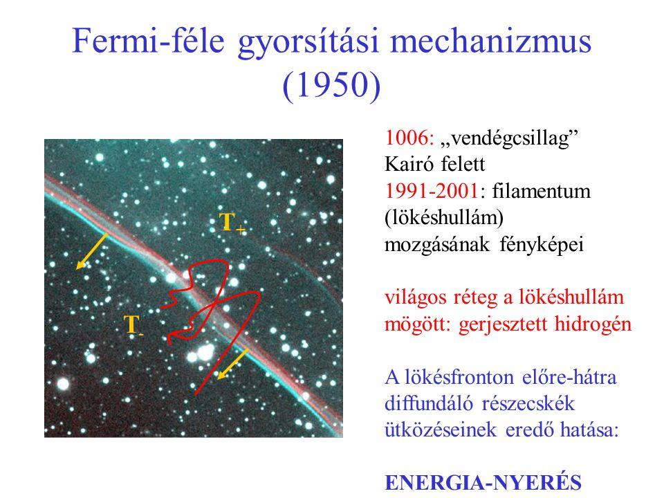 """Fermi-féle gyorsítási mechanizmus (1950) 1006: """"vendégcsillag"""" Kairó felett 1991-2001: filamentum (lökéshullám) mozgásának fényképei világos réteg a l"""
