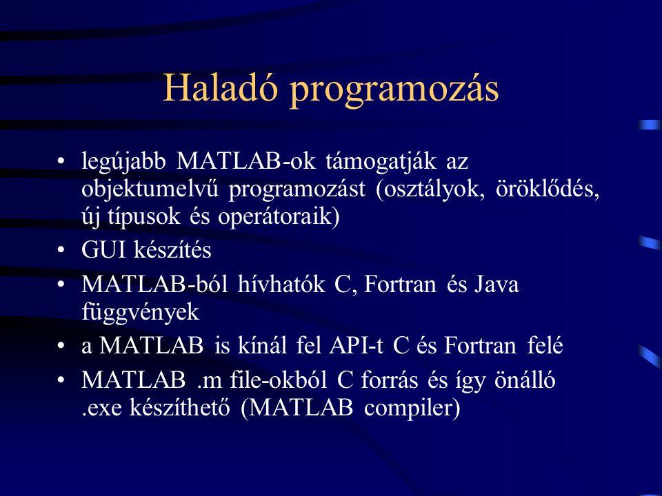 Haladó programozás legújabb MATLAB-ok támogatják az objektumelvű programozást (osztályok, öröklődés, új típusok és operátoraik) GUI készítés MATLAB-bó