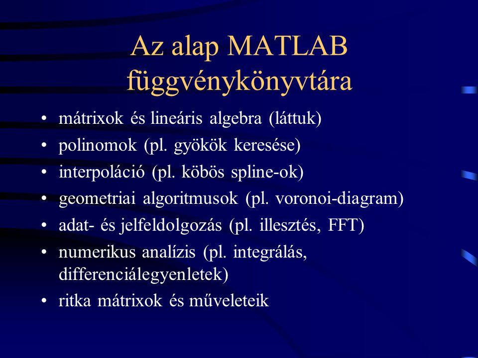 Az alap MATLAB függvénykönyvtára mátrixok és lineáris algebra (láttuk) polinomok (pl. gyökök keresése) interpoláció (pl. köbös spline-ok) geometriai a