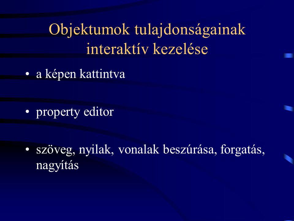 Objektumok tulajdonságainak interaktív kezelése a képen kattintva property editor szöveg, nyilak, vonalak beszúrása, forgatás, nagyítás