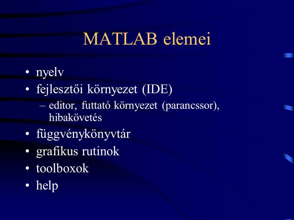 MATLAB elemei nyelv fejlesztői környezet (IDE) –editor, futtató környezet (parancssor), hibakövetés függvénykönyvtár grafikus rutinok toolboxok help