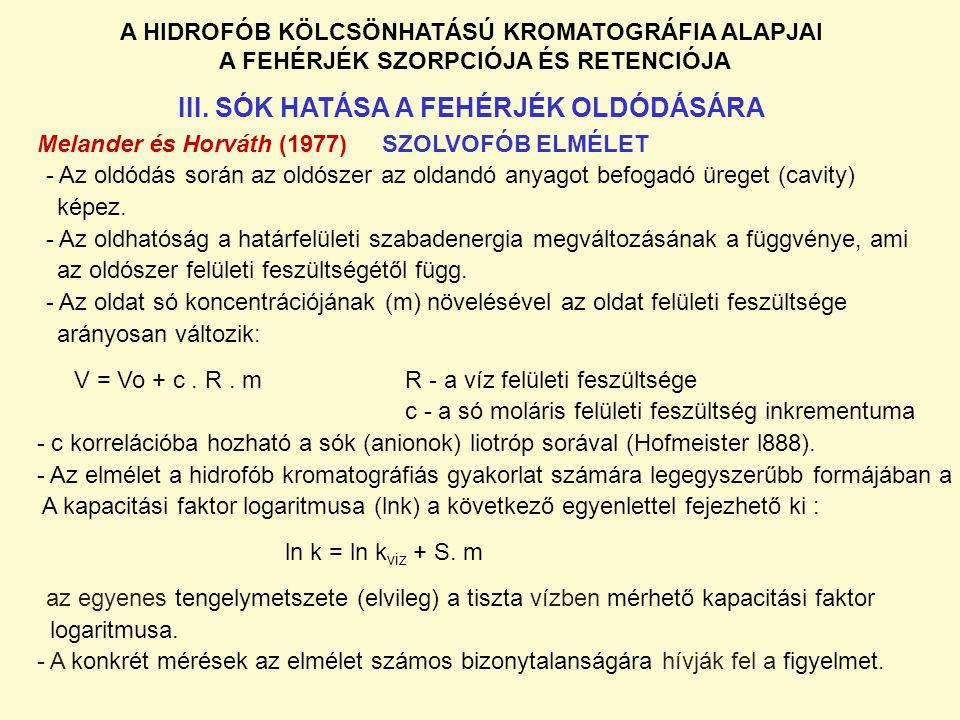 Melander és Horváth (1977) SZOLVOFÓB ELMÉLET - Az oldódás során az oldószer az oldandó anyagot befogadó üreget (cavity) képez. - Az oldhatóság a határ