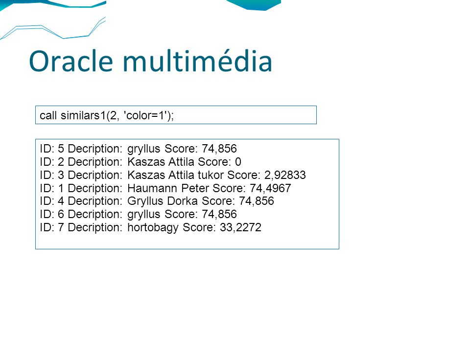 Oracle multimédia call similars1(2, color=1 ); ID: 5 Decription: gryllus Score: 74,856 ID: 2 Decription: Kaszas Attila Score: 0 ID: 3 Decription: Kaszas Attila tukor Score: 2,92833 ID: 1 Decription: Haumann Peter Score: 74,4967 ID: 4 Decription: Gryllus Dorka Score: 74,856 ID: 6 Decription: gryllus Score: 74,856 ID: 7 Decription: hortobagy Score: 33,2272