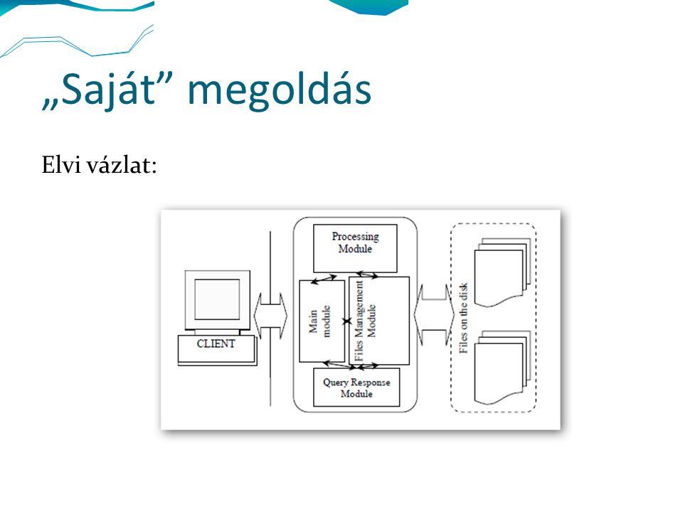 """""""Saját megoldás Main modul: A klienssel tartja a kapcsolatot."""