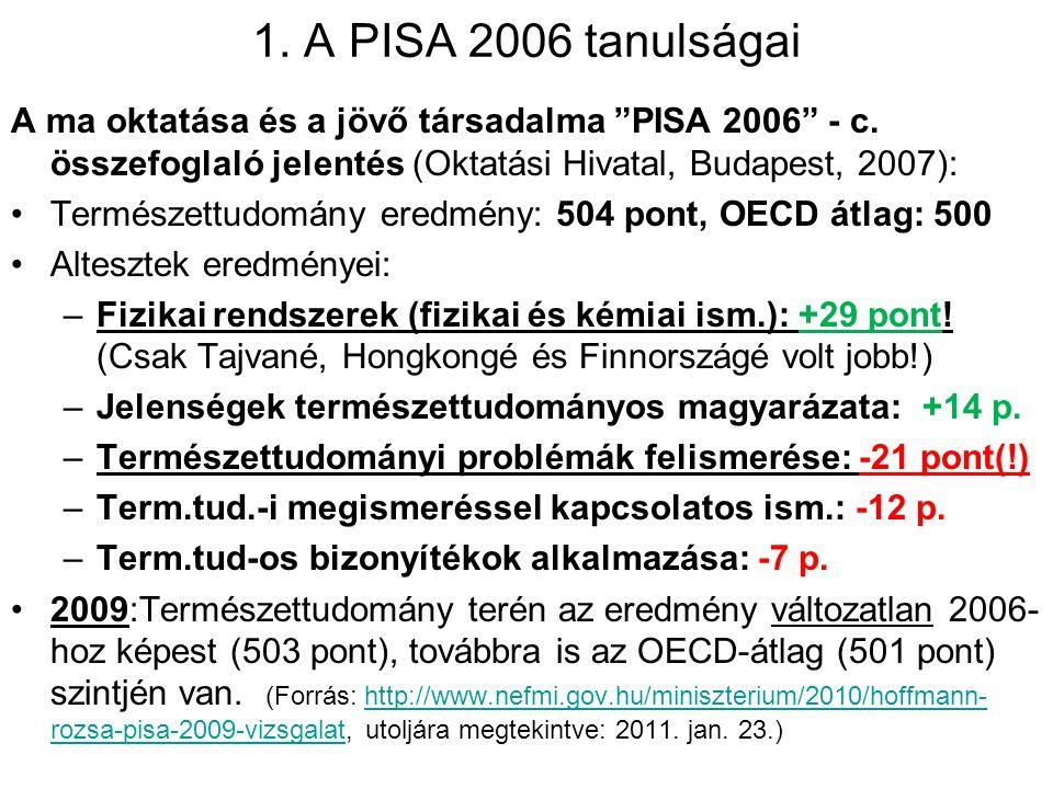 """1. A PISA 2006 tanulságai A ma oktatása és a jövő társadalma """"PISA 2006"""" - c. összefoglaló jelentés (Oktatási Hivatal, Budapest, 2007): Természettudom"""