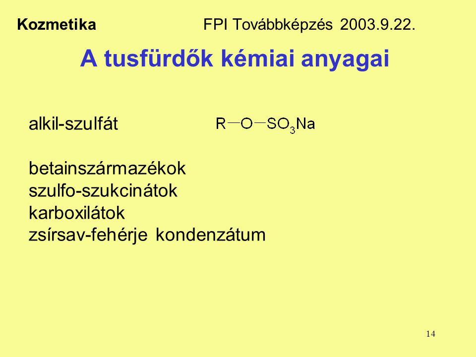 14 Kozmetika FPI Továbbképzés 2003.9.22. A tusfürdők kémiai anyagai alkil-szulfát betainszármazékok szulfo-szukcinátok karboxilátok zsírsav-fehérje ko