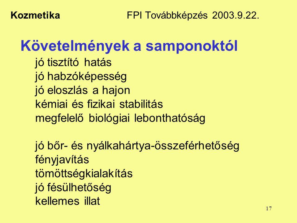 17 Kozmetika FPI Továbbképzés 2003.9.22. Követelmények a samponoktól jó tisztító hatás jó habzóképesség jó eloszlás a hajon kémiai és fizikai stabilit