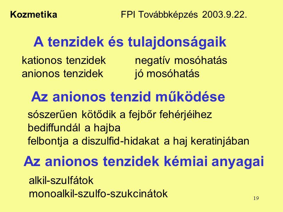 19 Kozmetika FPI Továbbképzés 2003.9.22. A tenzidek és tulajdonságaik kationos tenzideknegatív mosóhatás anionos tenzidekjó mosóhatás Az anionos tenzi