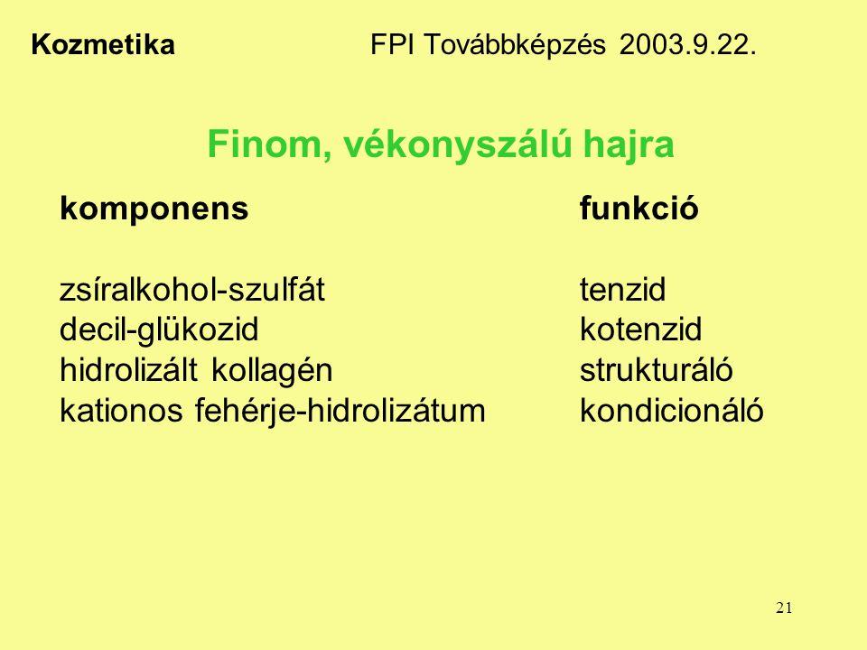 21 Kozmetika FPI Továbbképzés 2003.9.22. Finom, vékonyszálú hajra komponensfunkció zsíralkohol-szulfáttenzid decil-glükozidkotenzid hidrolizált kollag