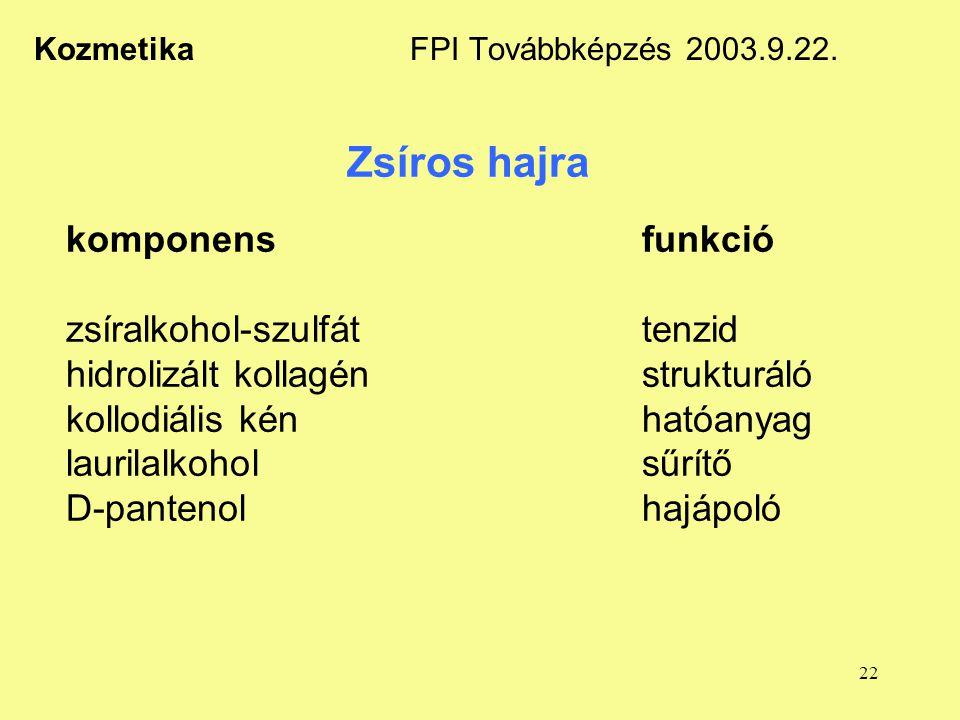 22 Kozmetika FPI Továbbképzés 2003.9.22. Zsíros hajra komponensfunkció zsíralkohol-szulfáttenzid hidrolizált kollagénstrukturáló kollodiális kénhatóan