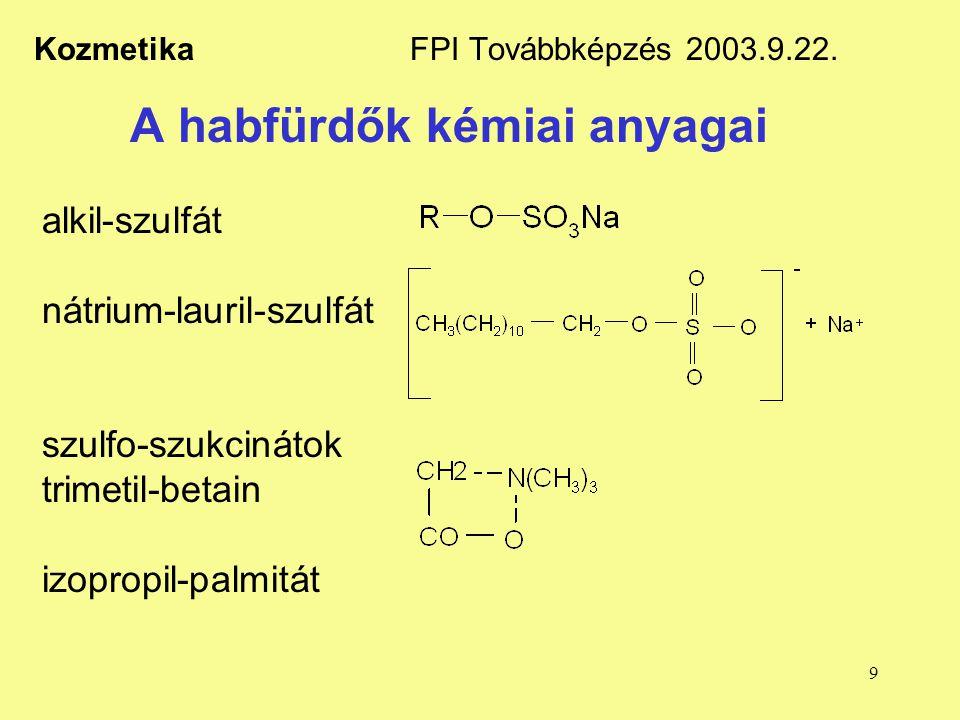 9 Kozmetika FPI Továbbképzés 2003.9.22. A habfürdők kémiai anyagai alkil-szulfát nátrium-lauril-szulfát szulfo-szukcinátok trimetil-betain izopropil-p