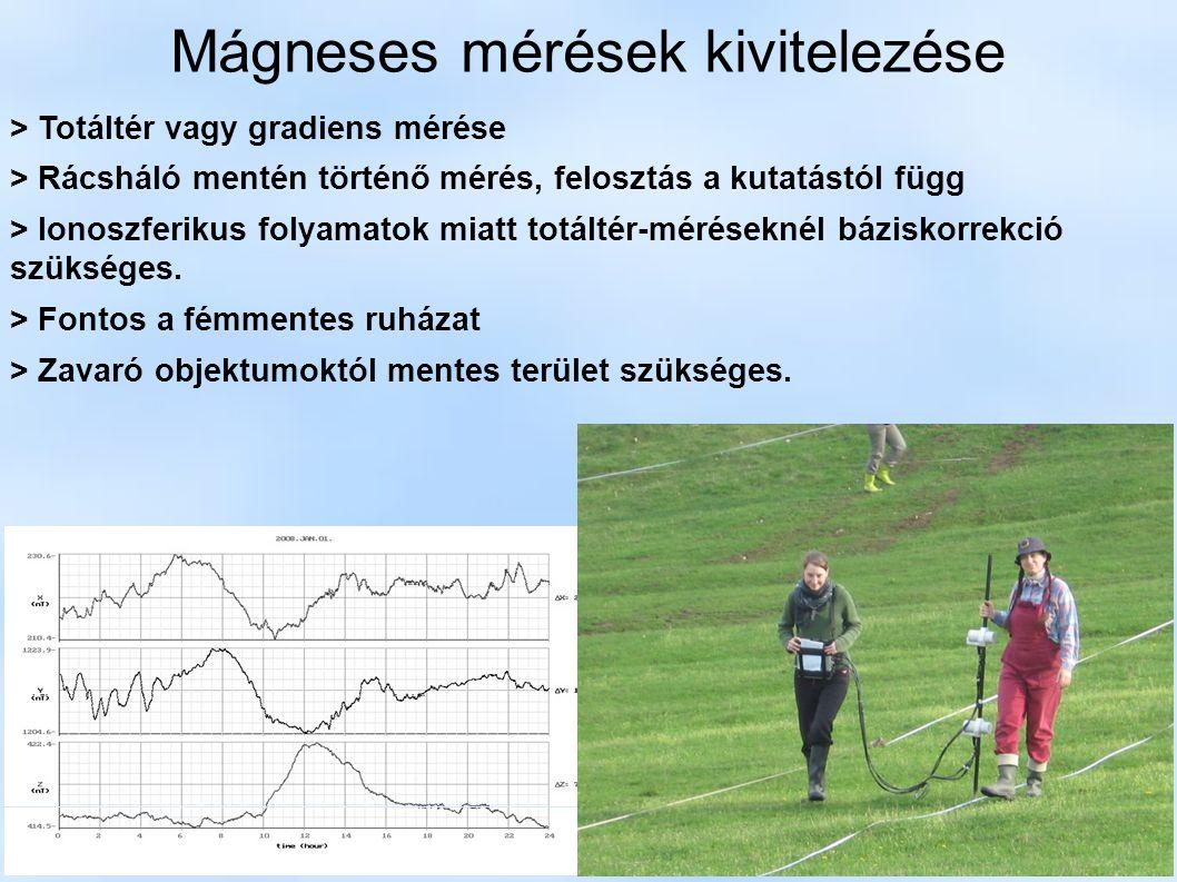 Mágneses mérések kivitelezése > Totáltér vagy gradiens mérése > Rácsháló mentén történő mérés, felosztás a kutatástól függ > Ionoszferikus folyamatok
