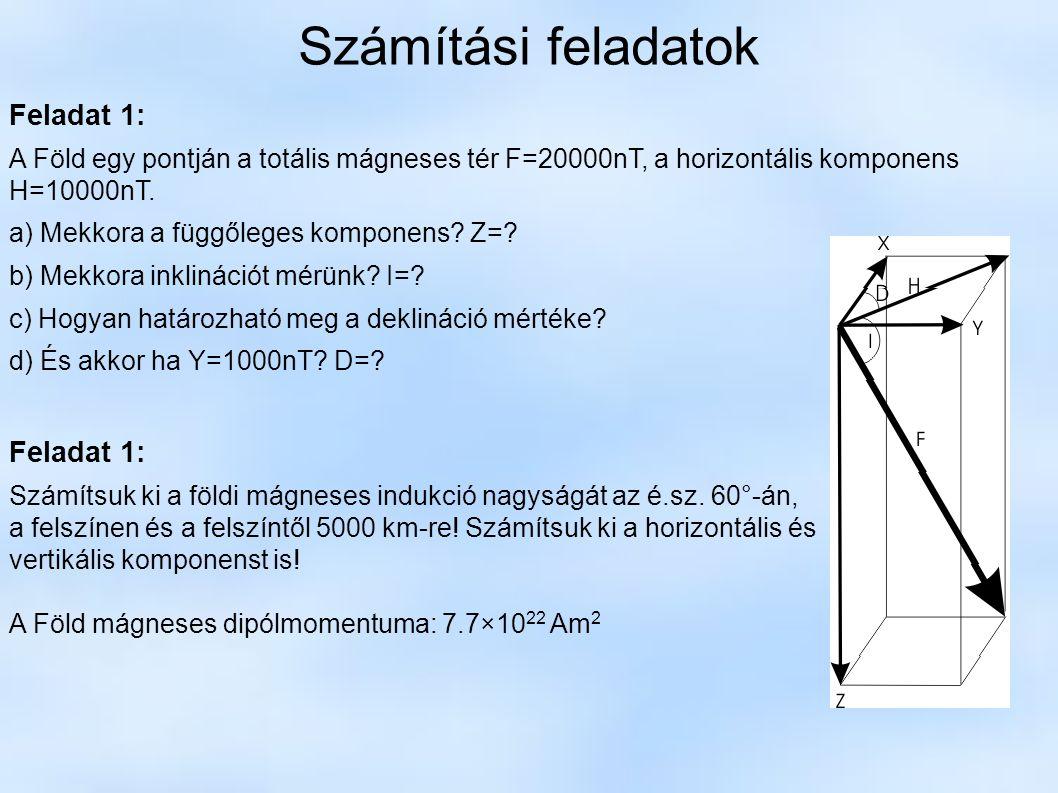 Számítási feladatok Feladat 1: A Föld egy pontján a totális mágneses tér F=20000nT, a horizontális komponens H=10000nT. a) Mekkora a függőleges kompon