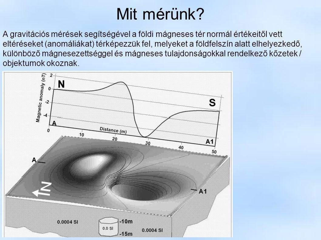 Mit mérünk? A gravitációs mérések segítségével a földi mágneses tér normál értékeitől vett eltéréseket (anomáliákat) térképezzük fel, melyeket a földf