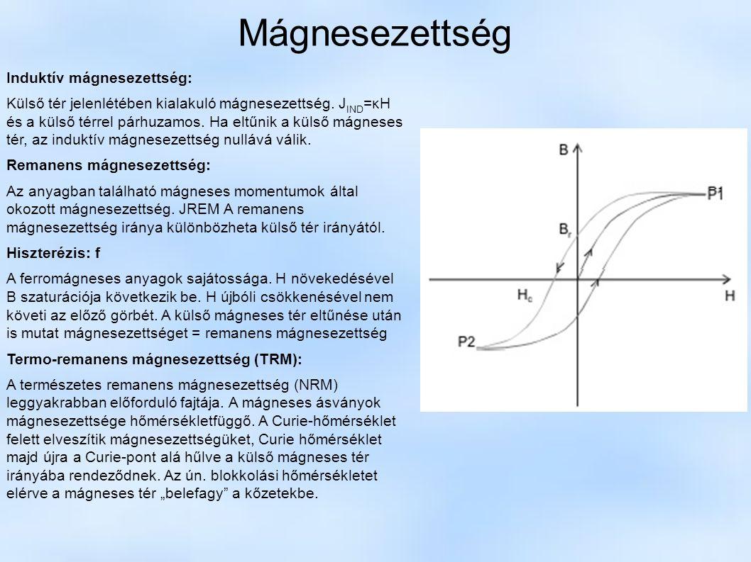 Mágnesezettség Induktív mágnesezettség: Külső tér jelenlétében kialakuló mágnesezettség. J IND =κH és a külső térrel párhuzamos. Ha eltűnik a külső má
