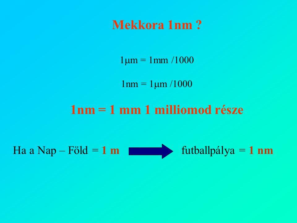 Ha a Nap – Föld = 1 mfutballpálya = 1 nm Mekkora 1nm .