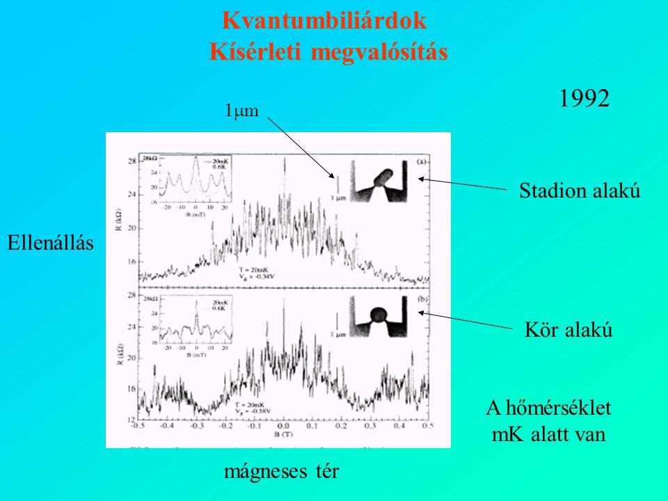 Kör alakú Stadion alakú Ellenállás mágneses tér 1m1m A hőmérséklet mK alatt van 1992 Kvantumbiliárdok Kísérleti megvalósítás