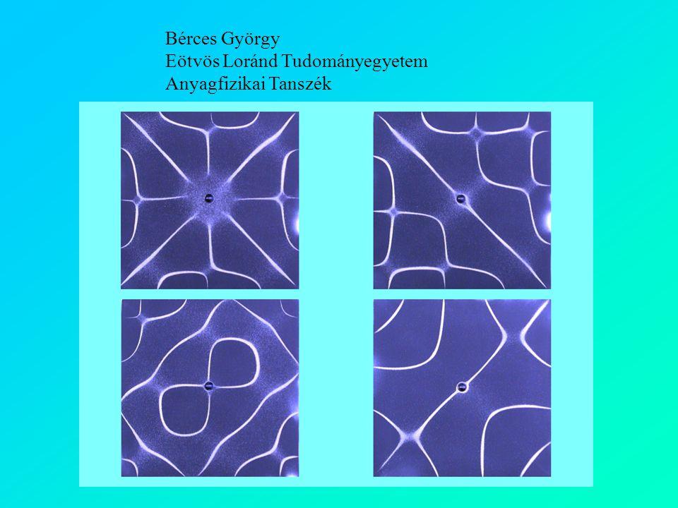 Szén nanocsőből készült karika R = 700 nm Electrical Transport in Rings of Single-Wall Nanotubes: One-Dimensional Localization Phys.