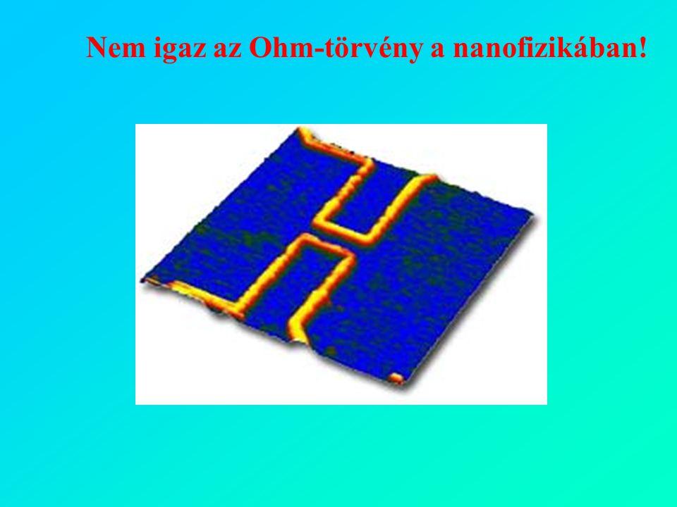 Nem igaz az Ohm-törvény a nanofizikában!