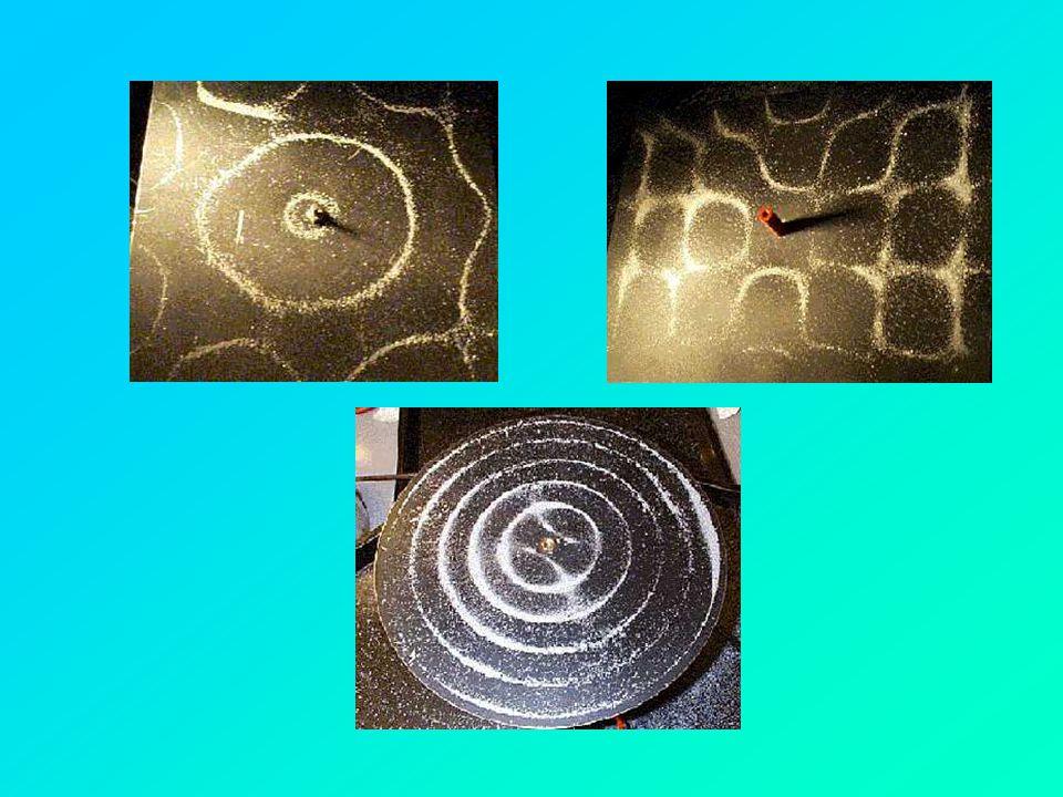 Mezoszkopikus Nanométeres méretek Kvantumfizika Nanofizika Makroszkopikus világ Klasszikus fizika Mikroszkopikus világ atomi méret Kvantumfizika Sir Isaac Newton (1643-1727) Max Planck (1858-1947)
