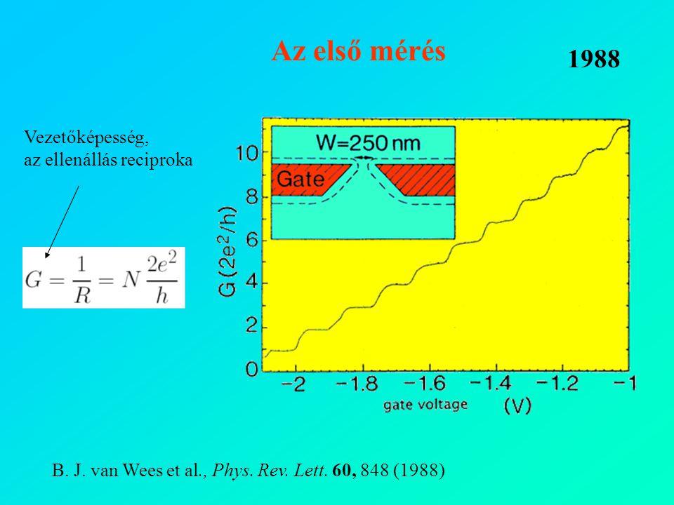 Az első mérés Vezetőképesség, az ellenállás reciproka B.