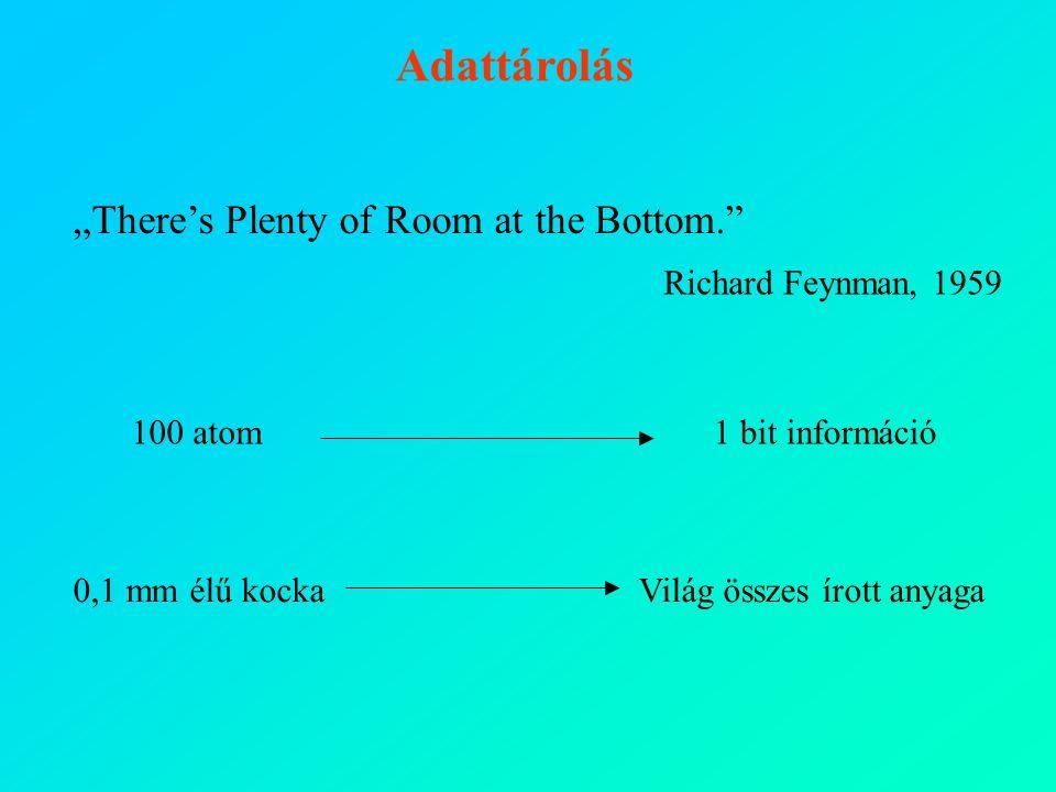 """100 atom1 bit információ 0,1 mm élű kockaVilág összes írott anyaga Adattárolás """"There's Plenty of Room at the Bottom. Richard Feynman, 1959"""