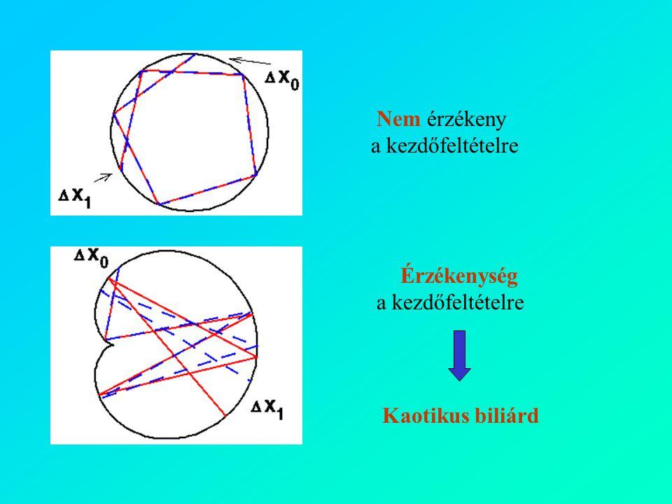 Nem érzékeny a kezdőfeltételre Kaotikus biliárd Érzékenység a kezdőfeltételre
