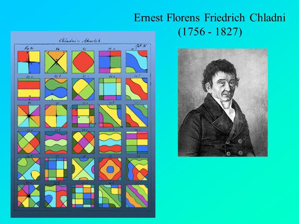 Ernest Florens Friedrich Chladni (1756 - 1827)