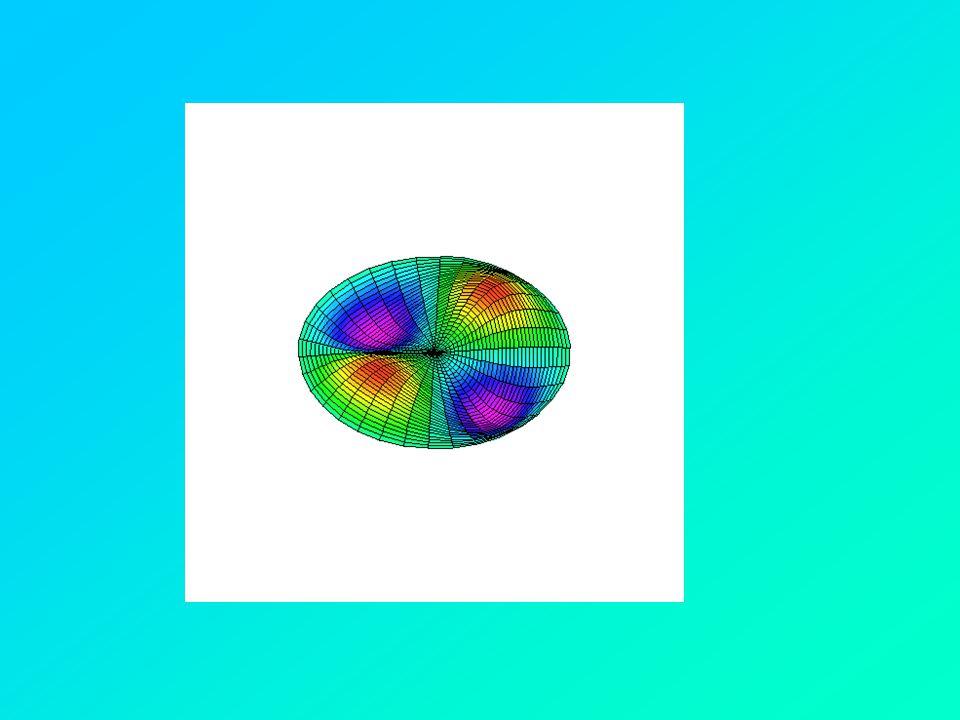 Ellenállás kvantum Planck-állandó Elektron töltéseEgész szám